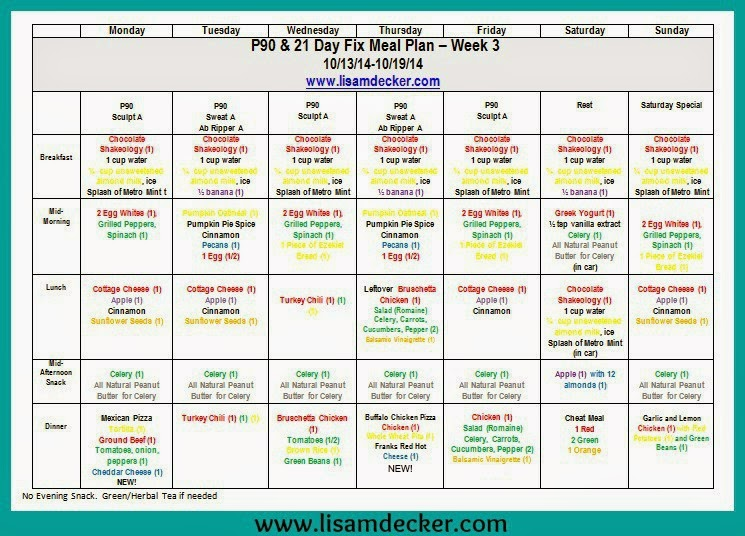 21 Day Fix Meal Plan With P90 Workouts